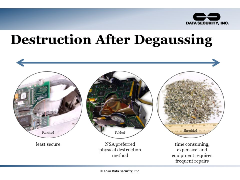 Destruction After Degaussing © 2010 Data Security, Inc. least secure Punched Folded Shredded NSA preferred physical destruction method time consuming,