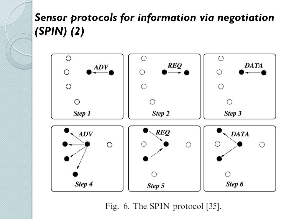 Sensor protocols for information via negotiation (SPIN) (2)