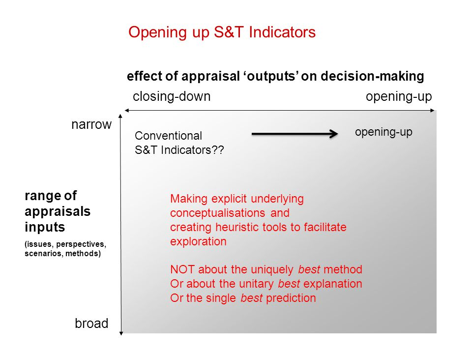 narrow broad closing-downopening-up range of appraisals inputs (issues, perspectives, scenarios, methods) effect of appraisal 'outputs' on decision-ma