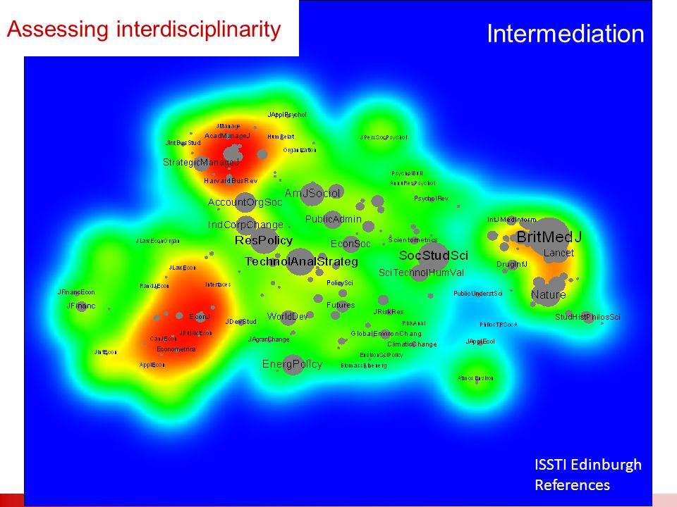 ISSTI Edinburgh References Intermediation Assessing interdisciplinarity