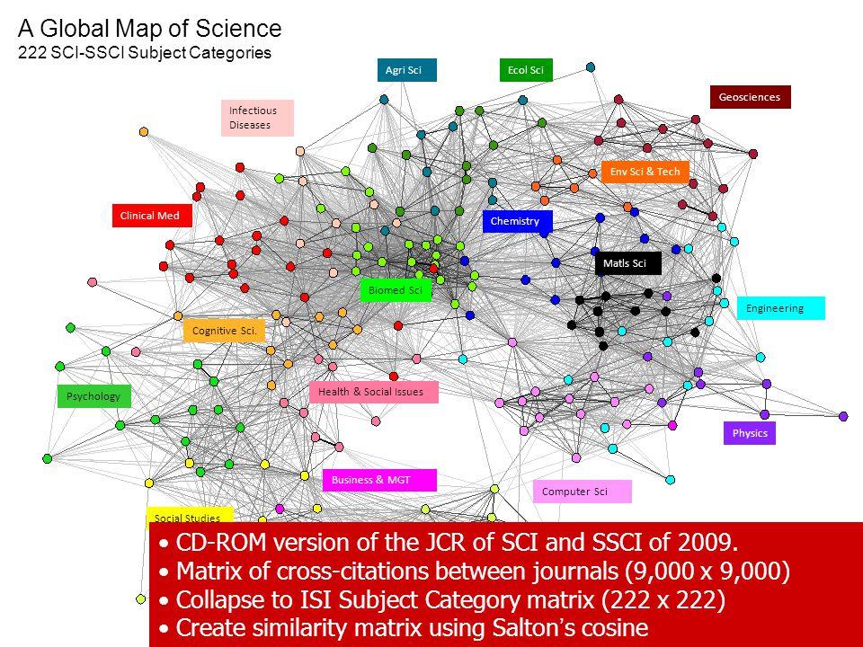 Rafols, Porter and Leydesdorff (2010) Cognitive Sci.
