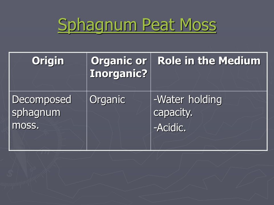 Sphagnum Peat Moss Sphagnum Peat Moss Origin Organic or Inorganic? Role in the Medium Decomposed sphagnum moss. Organic -Water holding capacity. -Acid