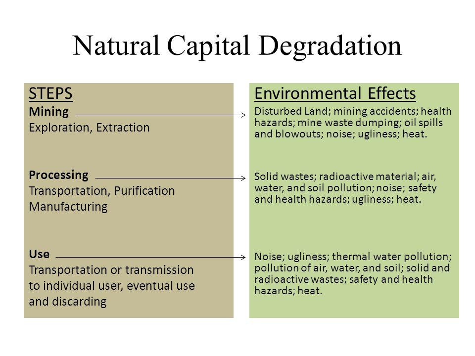 Natural Capital Degradation STEPS Mining Exploration, Extraction Processing Transportation, Purification Manufacturing Use Transportation or transmiss