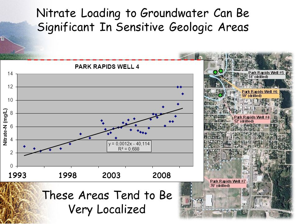 Nitrate Loading to Groundwater Can Be Significant In Sensitive Geologic Areas These Areas Tend to Be Very Localized 1993 1998 2003 2008