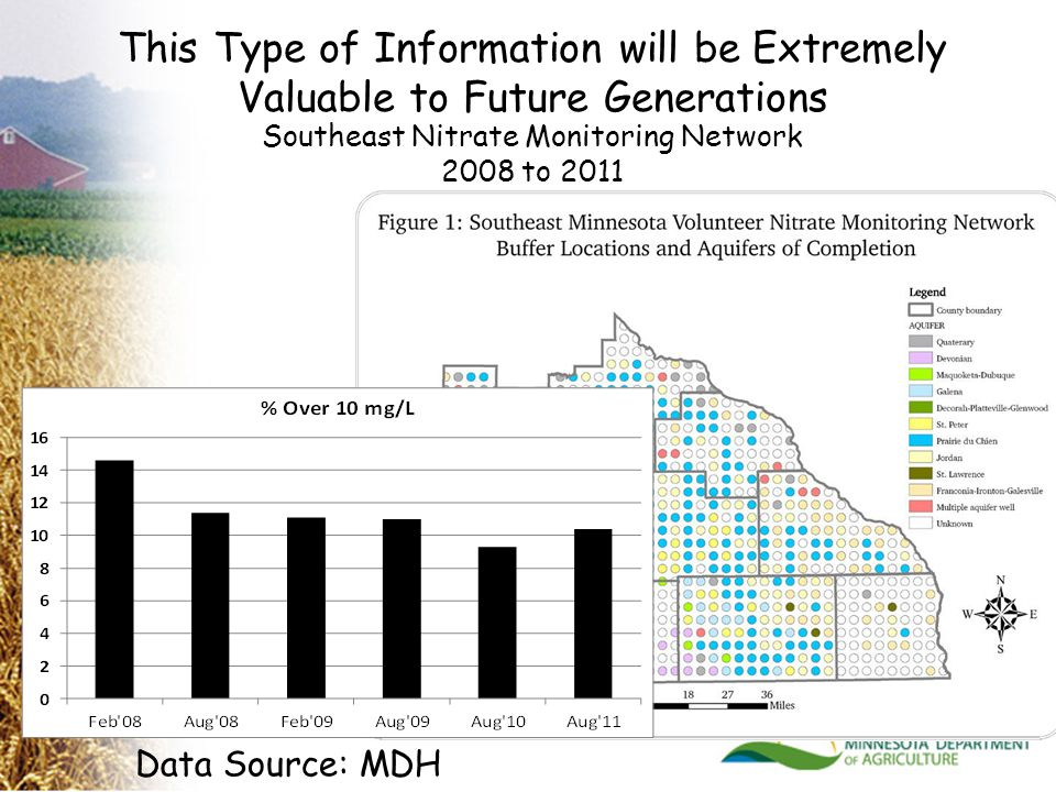 Southeast Nitrate Monitoring Network 2008 to 2011 Data Source: MDH This Type of Information will be Extremely Valuable to Future Generations