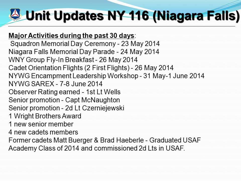 Unit Updates NY 116 (Niagara Falls) Major Activities during the past 30 days: Squadron Memorial Day Ceremony - 23 May 2014 Niagara Falls Memorial Day Parade - 24 May 2014 WNY Group Fly-In Breakfast - 26 May 2014 Cadet Orientation Flights (2 First Flights) - 26 May 2014 NYWG Encampment Leadership Workshop - 31 May-1 June 2014 NYWG SAREX - 7-8 June 2014 Observer Rating earned - 1st Lt Wells Senior promotion - Capt McNaughton Senior promotion - 2d Lt Czerniejewski 1 Wright Brothers Award 1 new senior member 4 new cadets members Former cadets Matt Buerger & Brad Haeberle - Graduated USAF Academy Class of 2014 and commissioned 2d Lts in USAF.