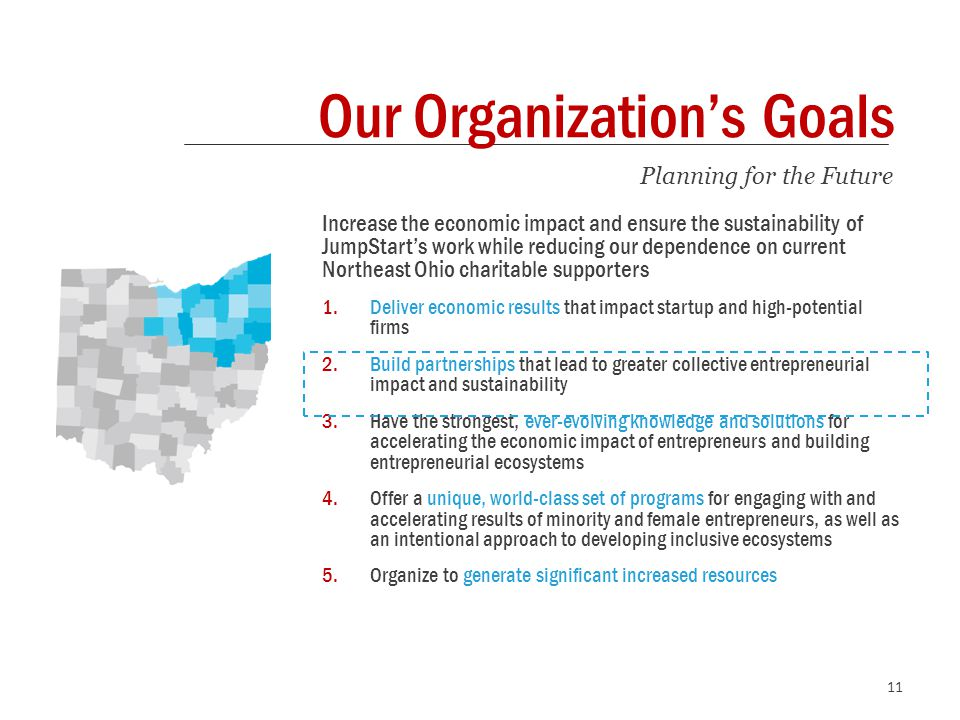 Our Organization's Goals Increase the economic impact and ensure the sustainability of JumpStart's work while reducing our dependence on current Northeast Ohio charitable supporters 1.Deliver economic results that impact startup and high-potential firms 2.Build partnerships that lead to greater collective entrepreneurial impact and sustainability 3.Have the strongest, ever-evolving knowledge and solutions for accelerating the economic impact of entrepreneurs and building entrepreneurial ecosystems 4.Offer a unique, world-class set of programs for engaging with and accelerating results of minority and female entrepreneurs, as well as an intentional approach to developing inclusive ecosystems 5.Organize to generate significant increased resources Planning for the Future 11