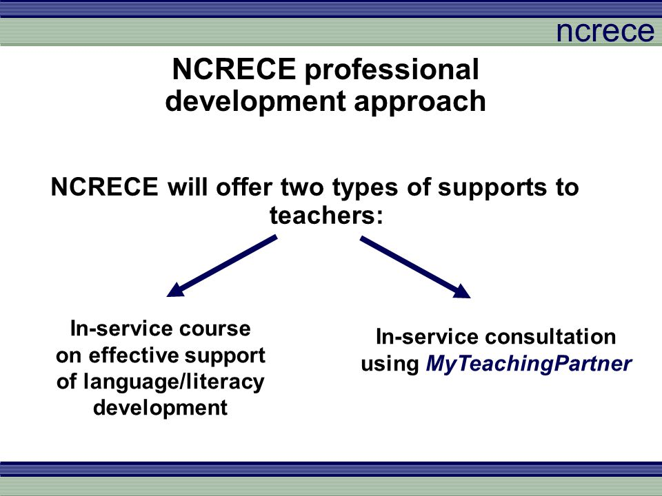ncrece NCRECE sample ConsultationNo Consultation Course No Course Full Implementation (n=80) Course Only (n=80) Consult Only (n=80) Full Control (n=80)