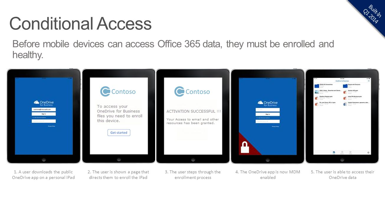 Before mobile devices can access Office 365 data, they must be enrolled and healthy. 1. A user downloads the public OneDrive app on a personal iPad 2.