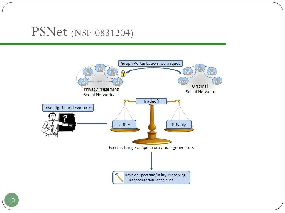 PSNet (NSF-0831204) 13