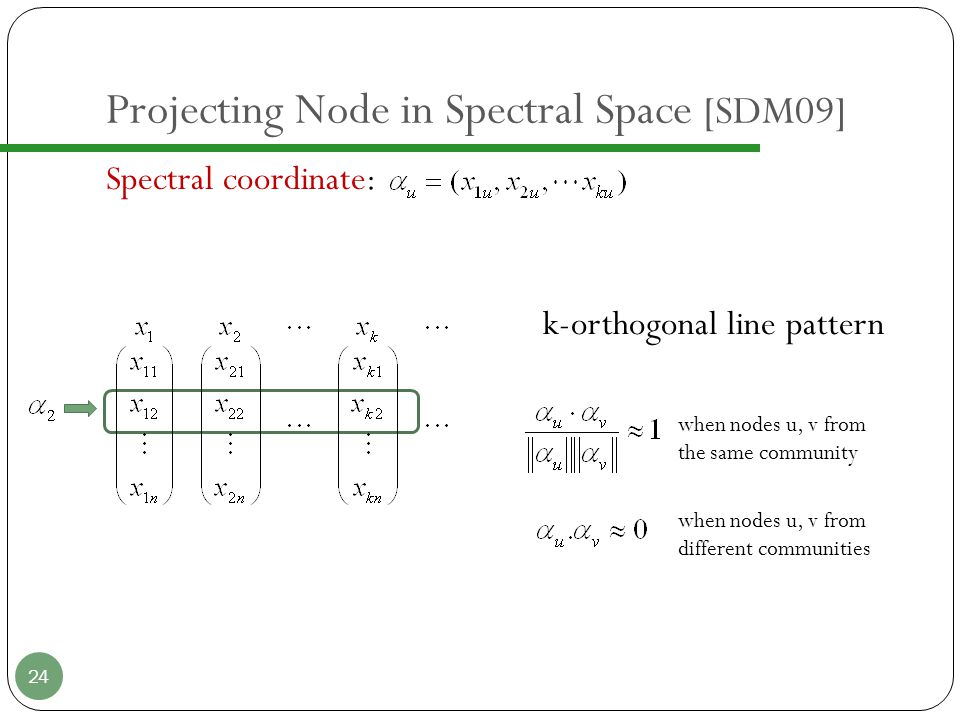 Projecting Node in Spectral Space [SDM09] 24 Spectral coordinate: k-orthogonal line pattern when nodes u, v from the same community when nodes u, v from different communities