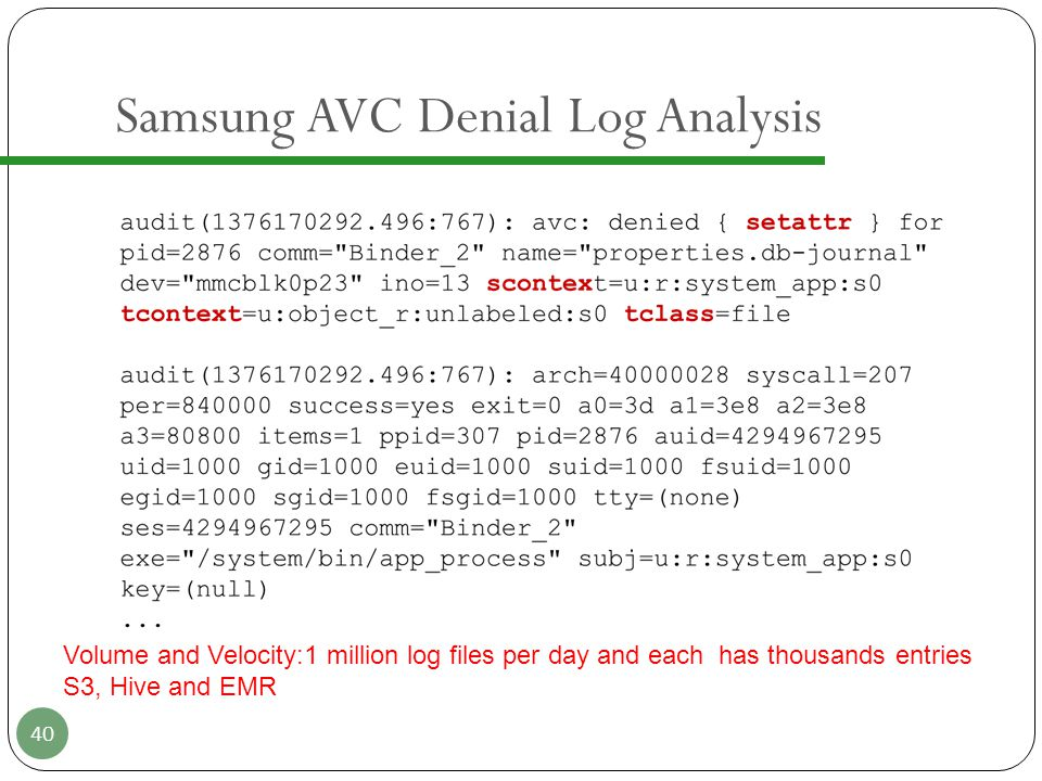 Samsung AVC Denial Log Analysis 40 Volume and Velocity:1 million log files per day and each has thousands entries S3, Hive and EMR