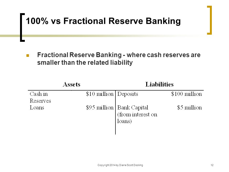 100% vs Fractional Reserve Banking Fractional Reserve Banking - where cash reserves are smaller than the related liability Copyright 2014 by Diane Sco