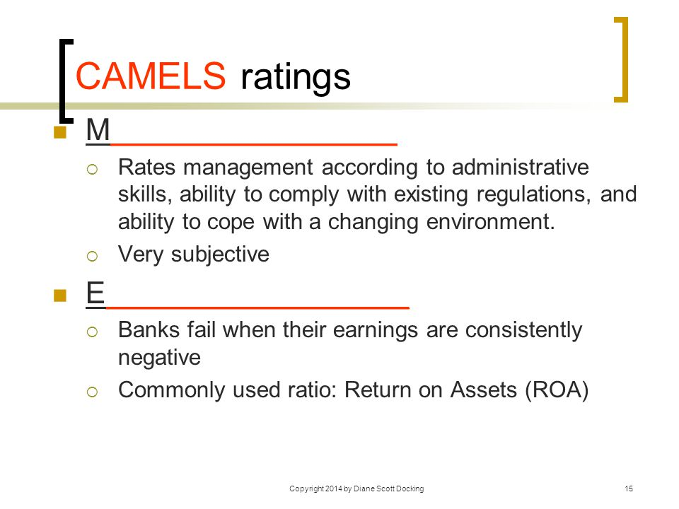 Copyright 2014 by Diane Scott Docking15 CAMELS ratings M_________________  Rates management according to administrative skills, ability to comply wit