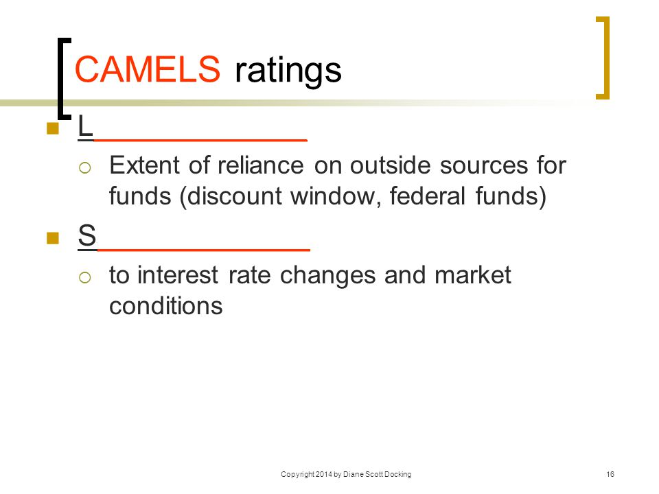 Copyright 2014 by Diane Scott Docking16 CAMELS ratings L_____________  Extent of reliance on outside sources for funds (discount window, federal fund