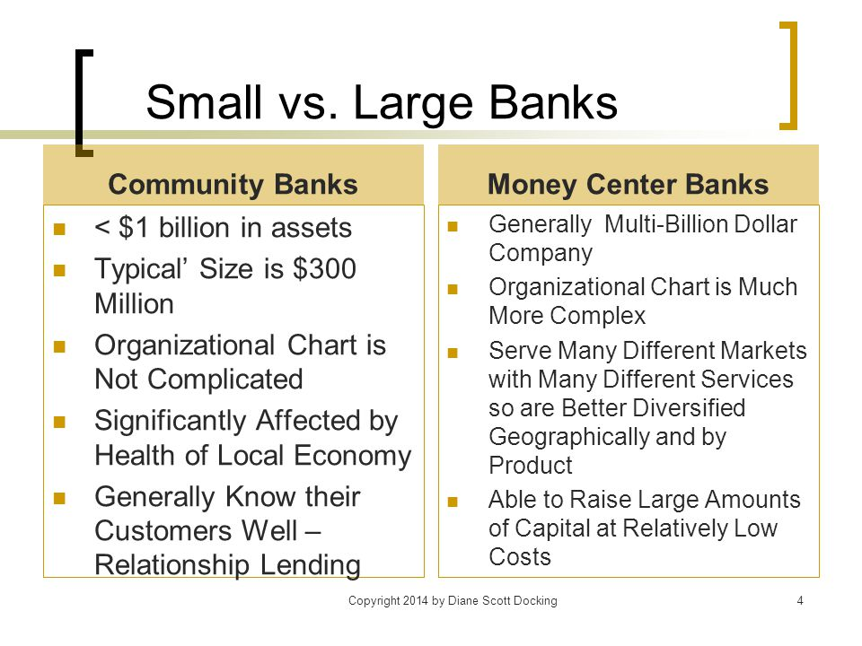 Small vs. Large Banks Community Banks < $1 billion in assets Typical' Size is $300 Million Organizational Chart is Not Complicated Significantly Affec