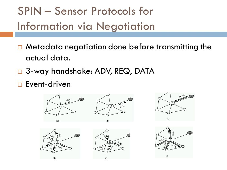 SPIN – Sensor Protocols for Information via Negotiation  Metadata negotiation done before transmitting the actual data.