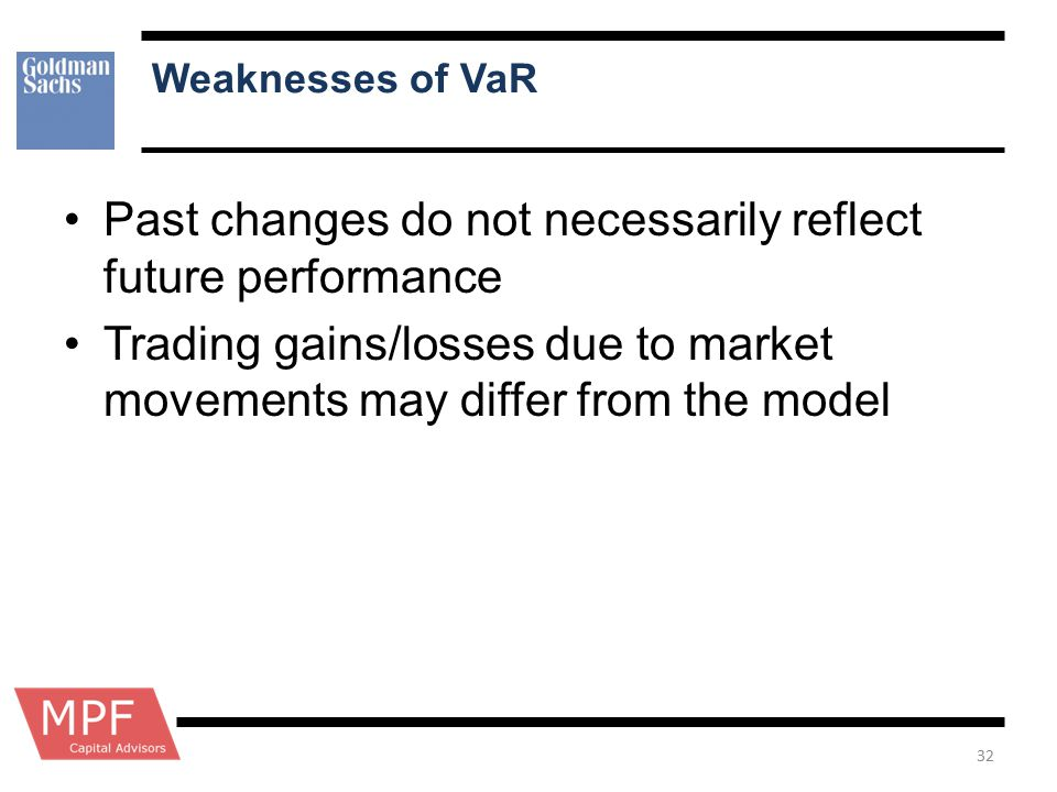 Weaknesses of VaR Past changes do not necessarily reflect future performance Trading gains/losses due to market movements may differ from the model 32