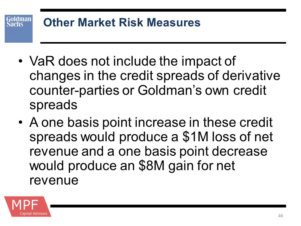 Other Market Risk Measures VaR does not include the impact of changes in the credit spreads of derivative counter-parties or Goldman's own credit spre