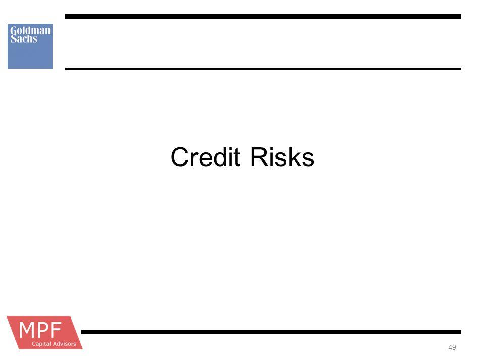 Credit Risks 49