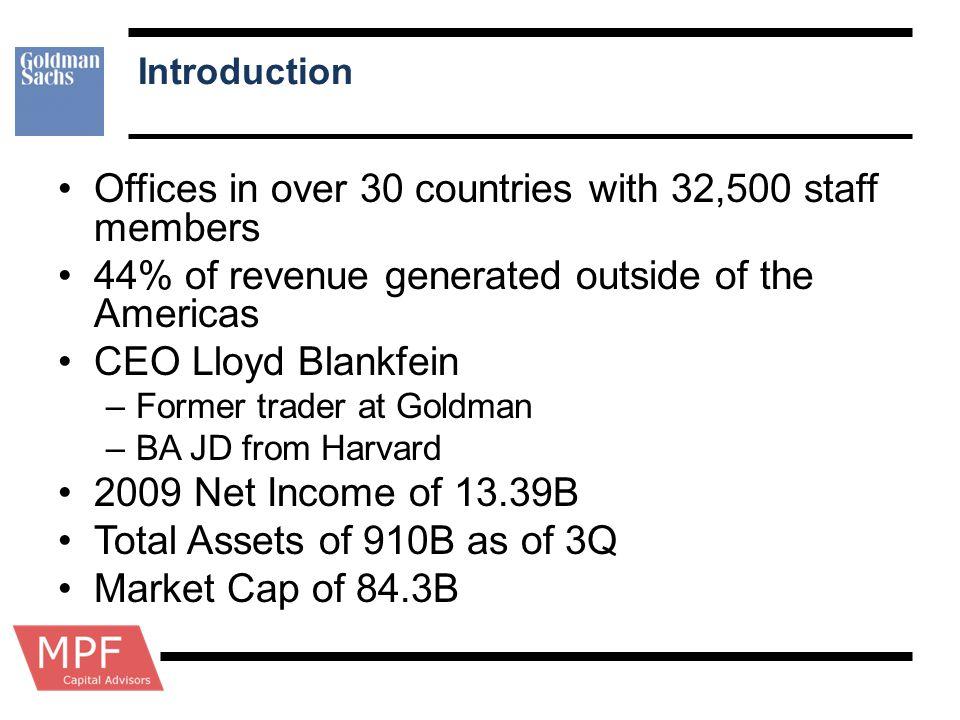 OTC Derivatives Exposure by Grade 56