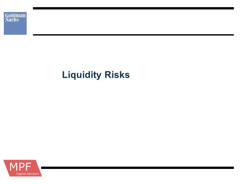 Liquidity Risks
