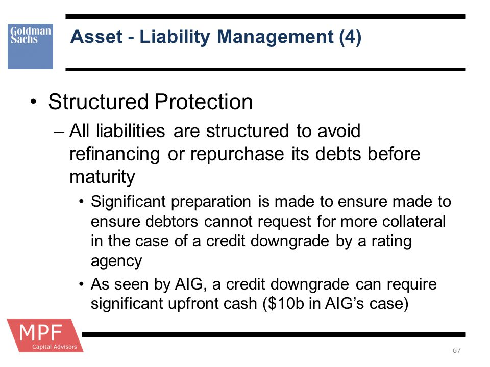Asset - Liability Management (4) Structured Protection –All liabilities are structured to avoid refinancing or repurchase its debts before maturity Si