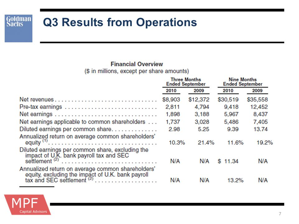 Q3 Results from Operations 7