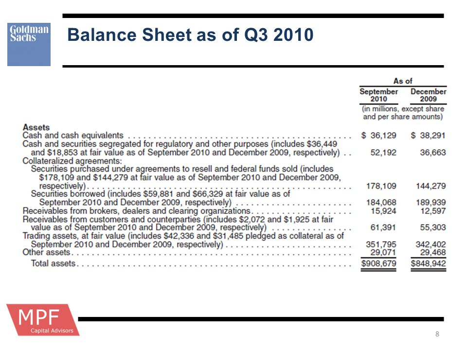 Unsecured financing Issuance of short term promissory notes –Current total at $37.5 billion –Preference over commercial paper due to the fact that GS does not make market in.