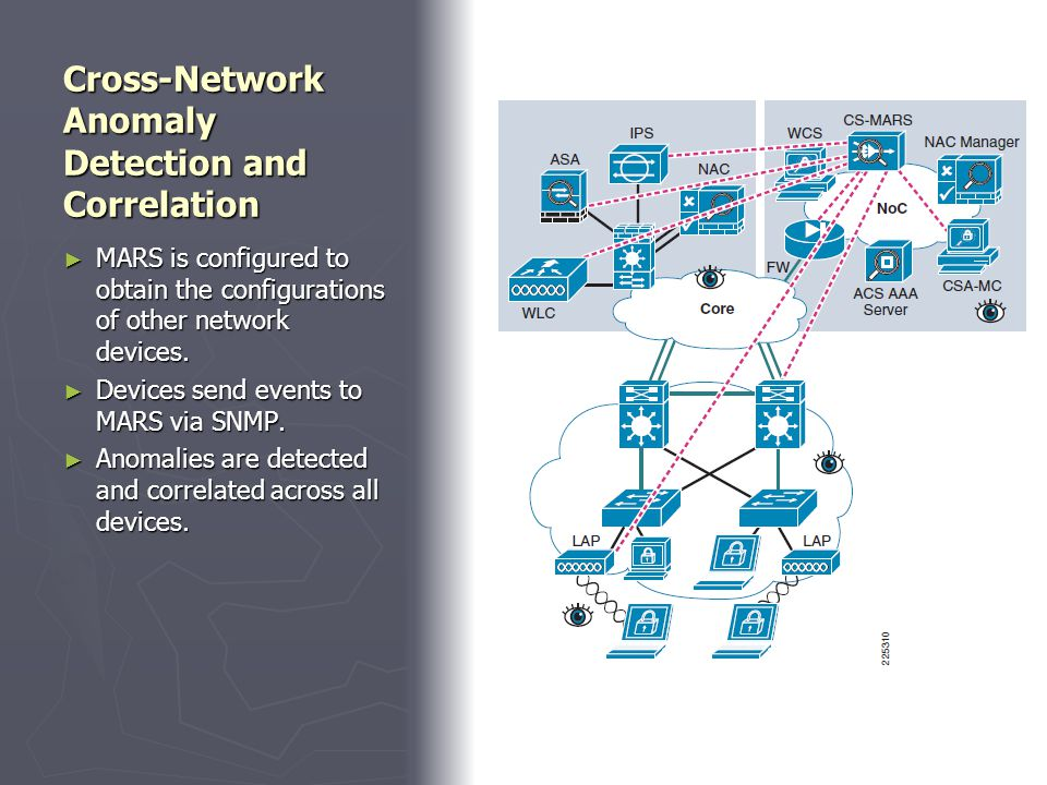 Cross-Network Anomaly Detection and Correlation ► MARS is configured to obtain the configurations of other network devices.