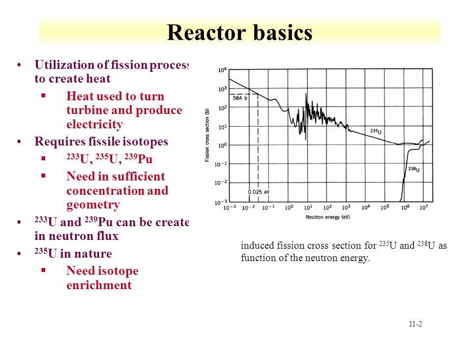 11-2 Reactor basics Utilization of fission process to create heat §Heat used to turn turbine and produce electricity Requires fissile isotopes § 233 U