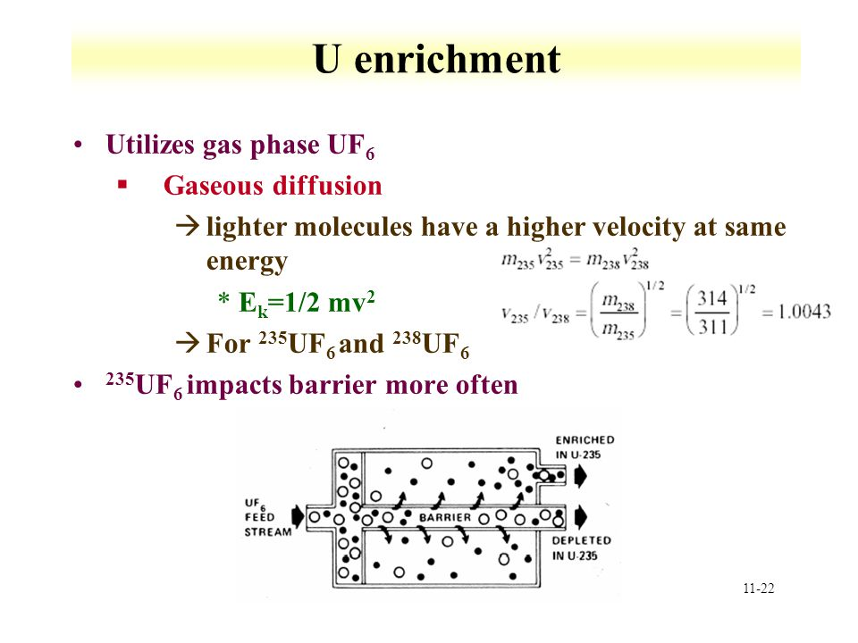 11-22 U enrichment Utilizes gas phase UF 6 §Gaseous diffusion àlighter molecules have a higher velocity at same energy *E k =1/2 mv 2 àFor 235 UF 6 an