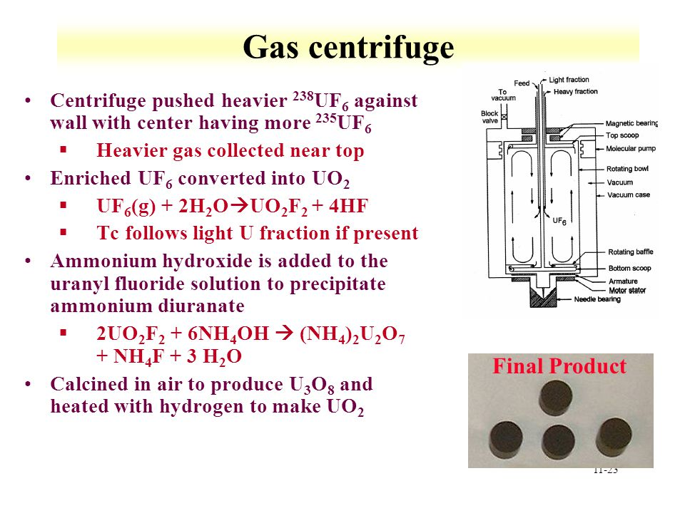 11-23 Gas centrifuge Centrifuge pushed heavier 238 UF 6 against wall with center having more 235 UF 6 §Heavier gas collected near top Enriched UF 6 co