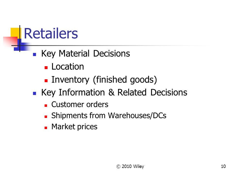 © 2010 Wiley10 Retailers Key Material Decisions Location Inventory (finished goods) Key Information & Related Decisions Customer orders Shipments from