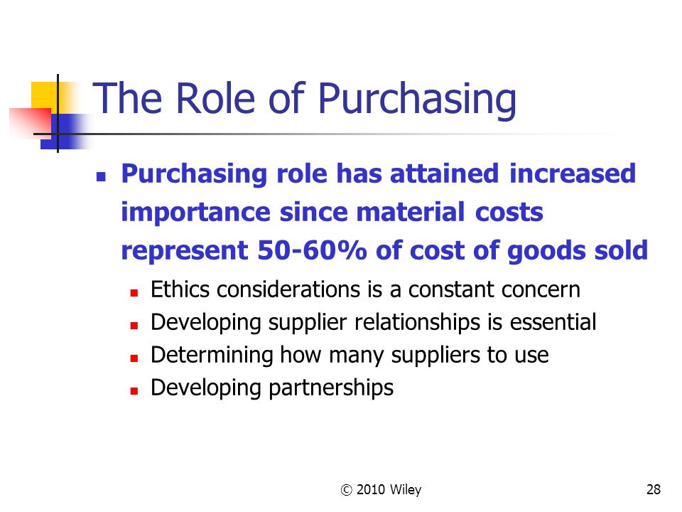 © 2010 Wiley28 The Role of Purchasing Purchasing role has attained increased importance since material costs represent 50-60% of cost of goods sold Et