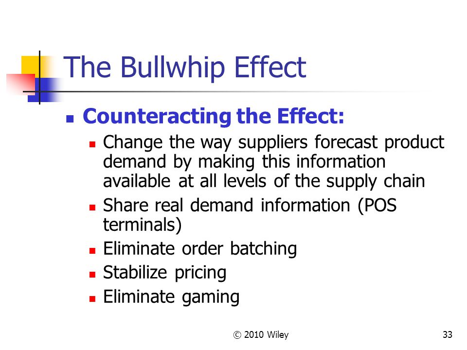 © 2010 Wiley33 The Bullwhip Effect Counteracting the Effect: Change the way suppliers forecast product demand by making this information available at