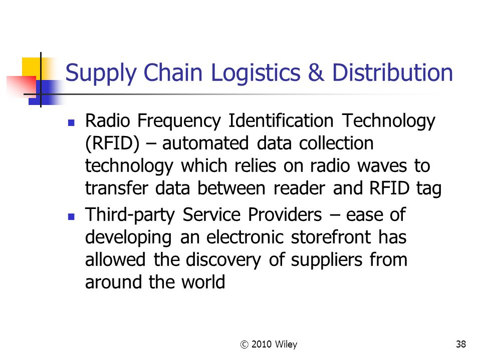 © 2010 Wiley38 Supply Chain Logistics & Distribution Radio Frequency Identification Technology (RFID) – automated data collection technology which rel