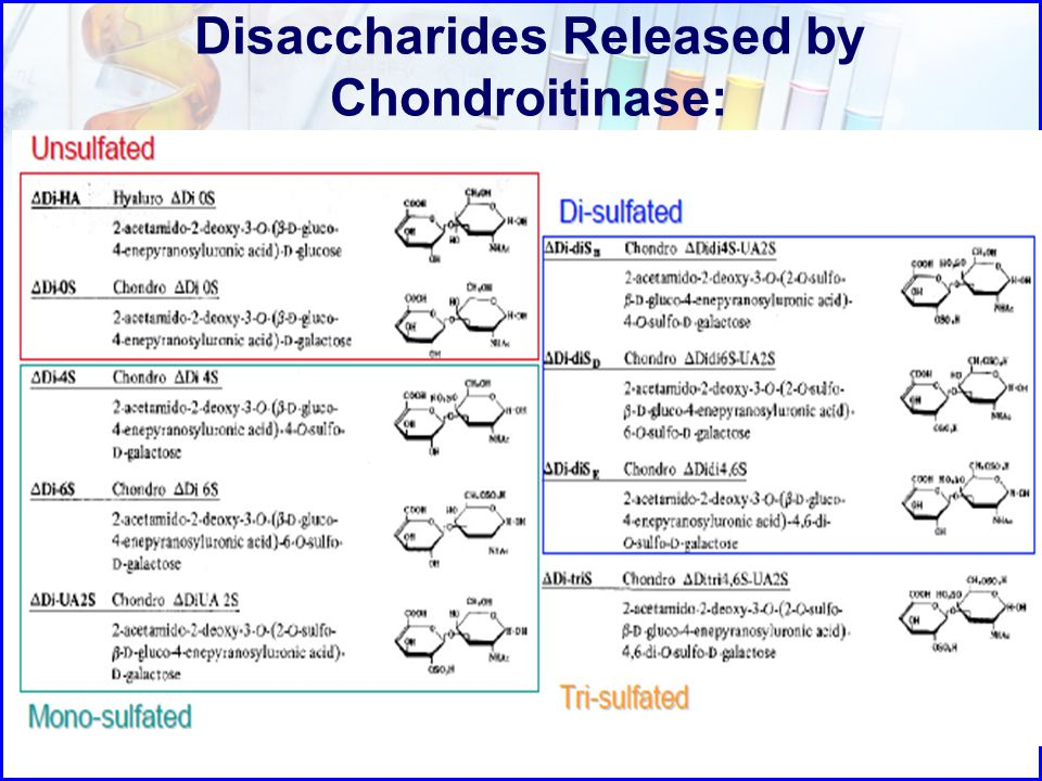 Disaccharides Released by Chondroitinase: 34