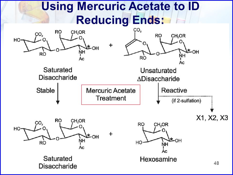 Using Mercuric Acetate to ID Reducing Ends: 48