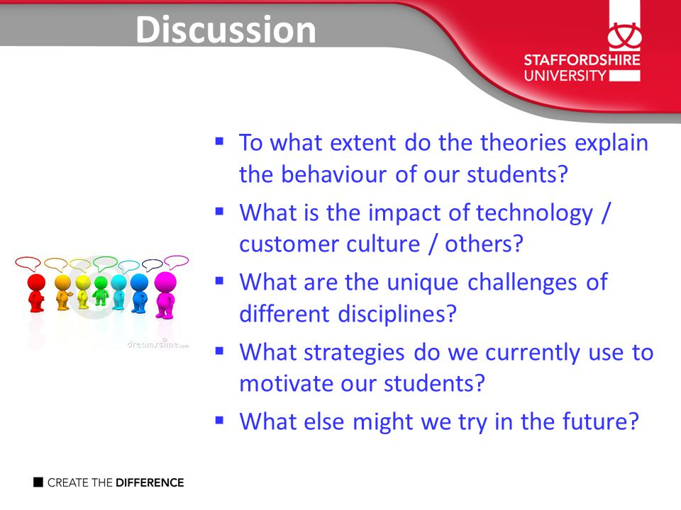 Discussion  To what extent do the theories explain the behaviour of our students.