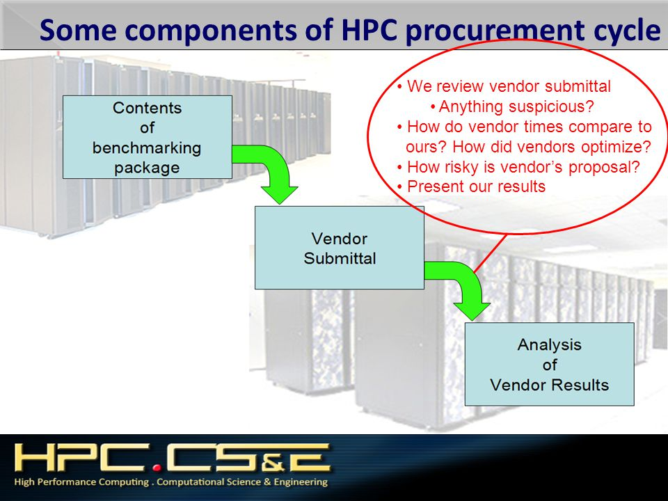 Some components of HPC procurement cycle We review vendor submittal Anything suspicious? How do vendor times compare to ours? How did vendors optimize