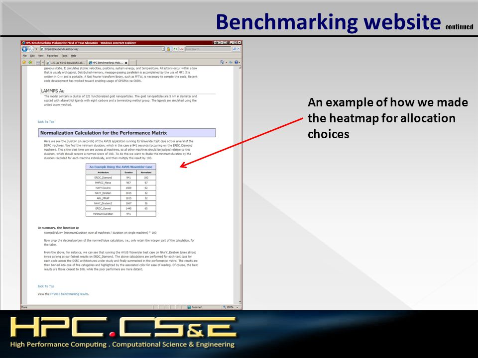 Benchmarking website continued An example of how we made the heatmap for allocation choices