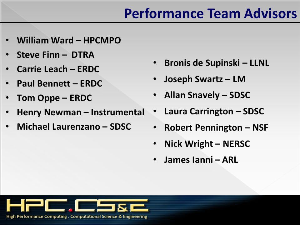 Performance Team Advisors William Ward – HPCMPO Steve Finn – DTRA Carrie Leach – ERDC Paul Bennett – ERDC Tom Oppe – ERDC Henry Newman – Instrumental