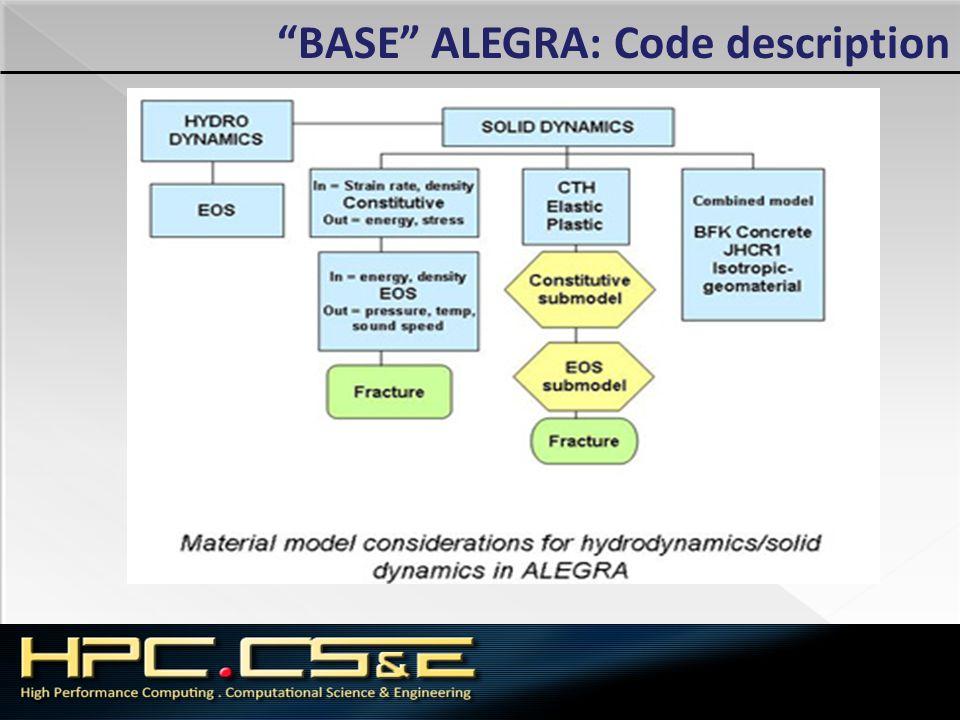 """""""BASE"""" ALEGRA: Code description"""