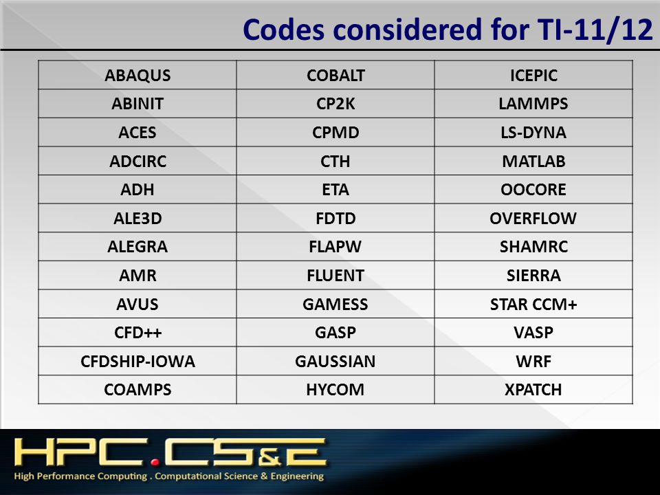 Codes considered for TI-11/12 ABAQUSCOBALTICEPIC ABINITCP2KLAMMPS ACESCPMDLS-DYNA ADCIRCCTHMATLAB ADHETAOOCORE ALE3DFDTDOVERFLOW ALEGRAFLAPWSHAMRC AMR