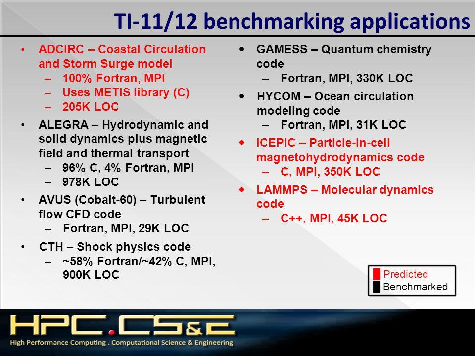 TI-11/12 benchmarking applications ADCIRC – Coastal Circulation and Storm Surge model –100% Fortran, MPI –Uses METIS library (C) –205K LOC ALEGRA – Hy