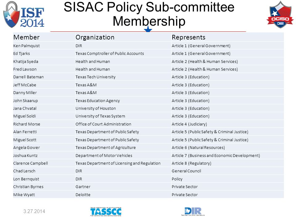SISAC Policy Sub-committee Membership MemberOrganizationRepresents Ken PalmquistDIRArticle 1 (General Government) Ed TjarksTexas Comptroller of Public AccountsArticle 1 (General Government) Khatija SyedaHealth and HumanArticle 2 (Health & Human Services) Fred LawsonHealth and HumanArticle 2 (Health & Human Services) Darrell BatemanTexas Tech UniversityArticle 3 (Education) Jeff McCabeTexas A&MArticle 3 (Education) Danny MillerTexas A&MArticle 3 (Education) John SkaarupTexas Education AgencyArticle 3 (Education) Jana ChvatalUniversity of HoustonArticle 3 (Education) Miguel SoldiUniversity of Texas SystemArticle 3 (Education) Richard MorseOffice of Court AdministrationArticle 4 (Judiciary) Alan FerrettiTexas Department of Public SafetyArticle 5 (Public Safety & Criminal Justice) Miguel ScottTexas Department of Public SafetyArticle 5 (Public Safety & Criminal Justice) Angela GowerTexas Department of AgricultureArticle 6 (Natural Resources) Joshua KuntzDepartment of Motor VehiclesArticle 7 (Business and Economic Development) Clarence CampbellTexas Department of Licensing and RegulationArticle 8 (Regulatory) Chad LerschDIRGeneral Council Lon BernquistDIRPolicy Christian ByrnesGartnerPrivate Sector Mike WyattDeloittePrivate Sector 3.27.2014