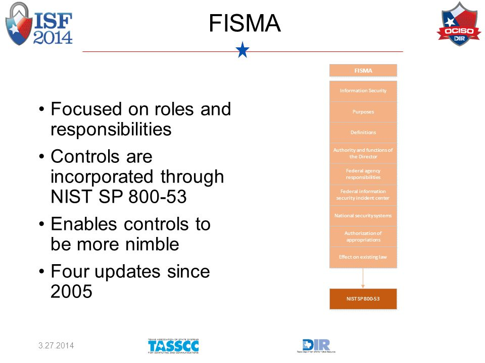 Focused on roles and responsibilities Controls are incorporated through NIST SP 800-53 Enables controls to be more nimble Four updates since 2005 FISMA Information Security Purposes Definitions Authority and functions of the Director Federal agency responsibilities Federal information security incident center National security systems Authorization of appropriations Effect on existing law NIST SP800-53 FISMA 3.27.2014
