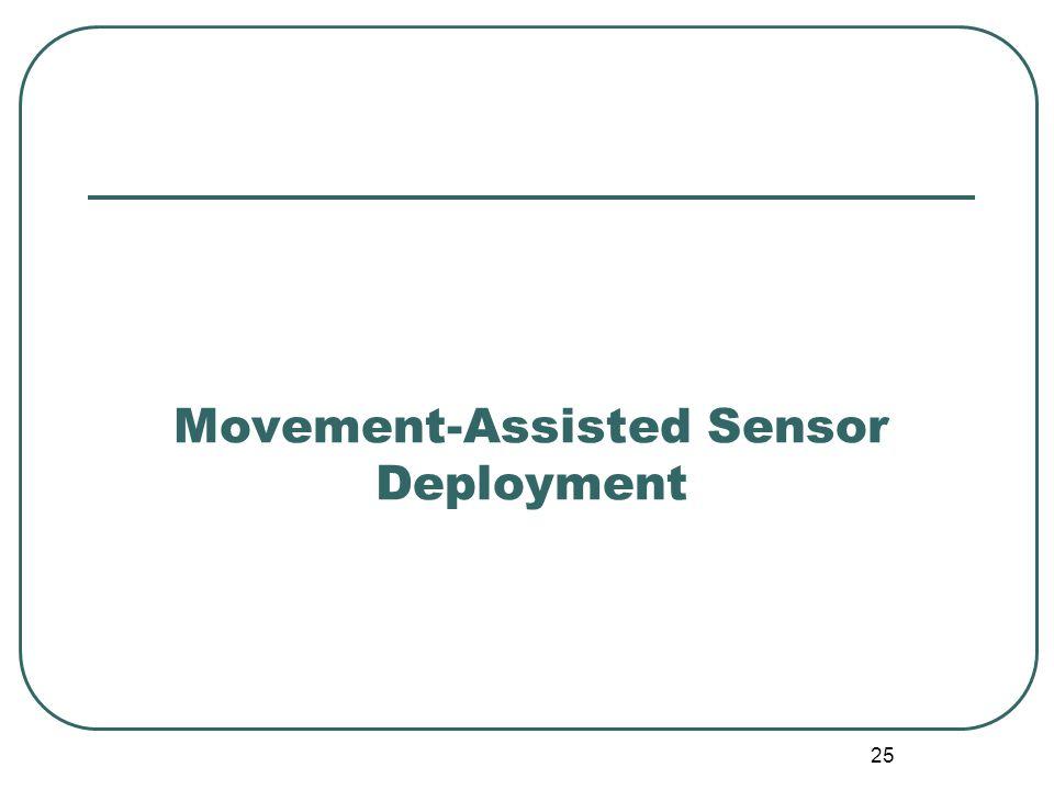 Movement-Assisted Sensor Deployment 25
