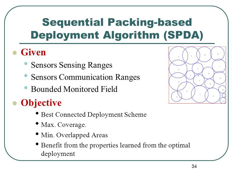 34 Sequential Packing-based Deployment Algorithm (SPDA) Given Sensors Sensing Ranges Sensors Communication Ranges Bounded Monitored Field Objective Be